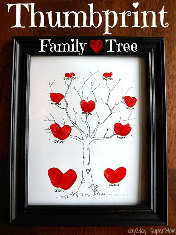 Thumbprint Family Tree.