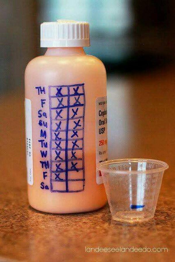 Dosage Checklist on Medicine Bottles.