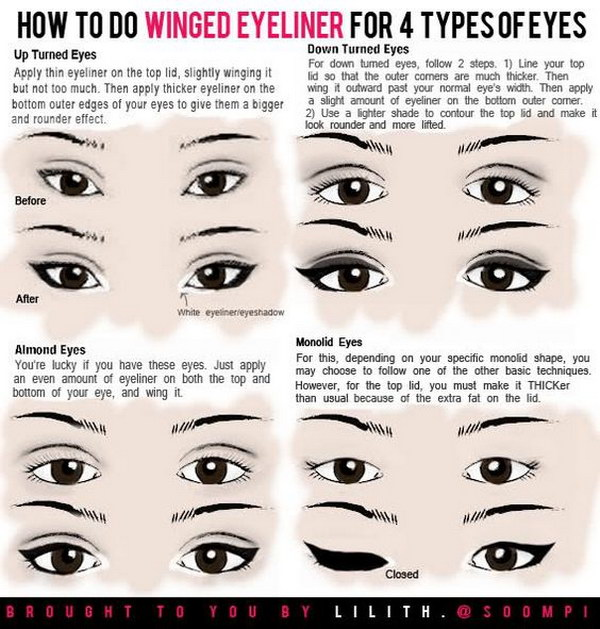 Figure out what kind of winged eyeliner looks best for your eye type.