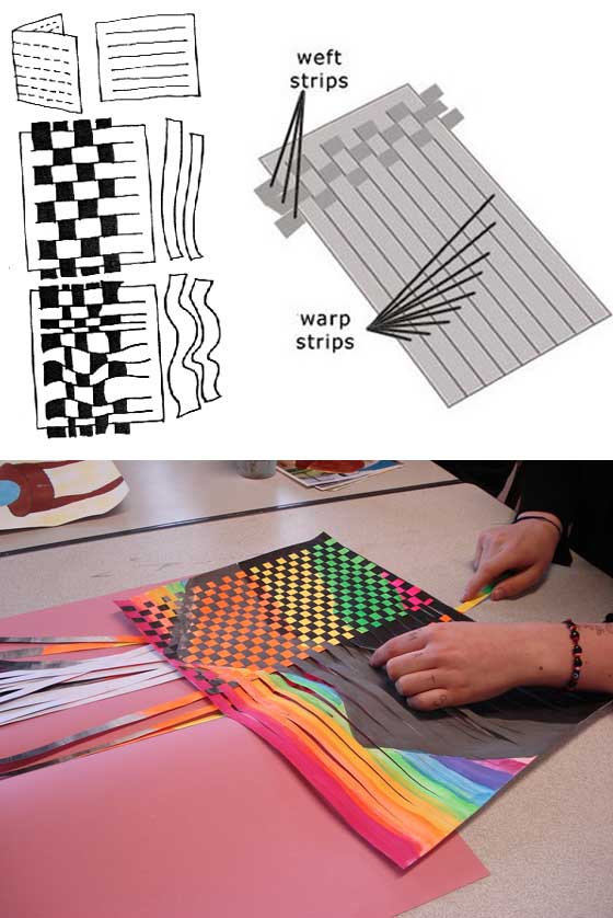 Use paper strips of paintings and photos to experience the basic concept of weaving.